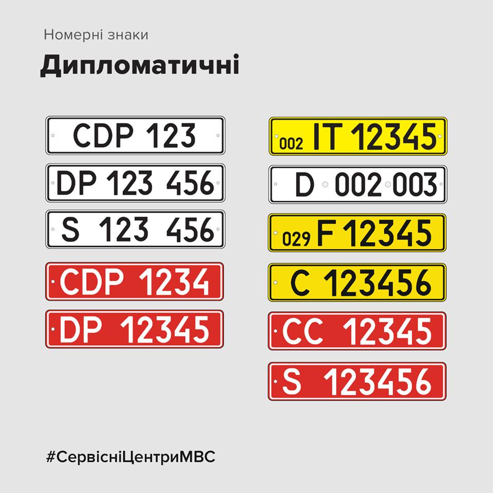Дипломатические номера