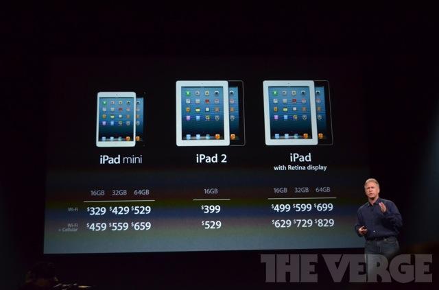 Цены в сравнении с прошлыми моделями iPad