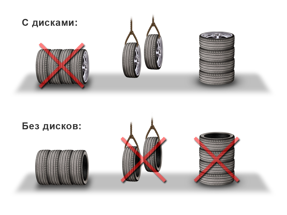 Правильное хранение с дисками и без