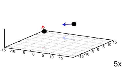 Модель вращения черных дыр