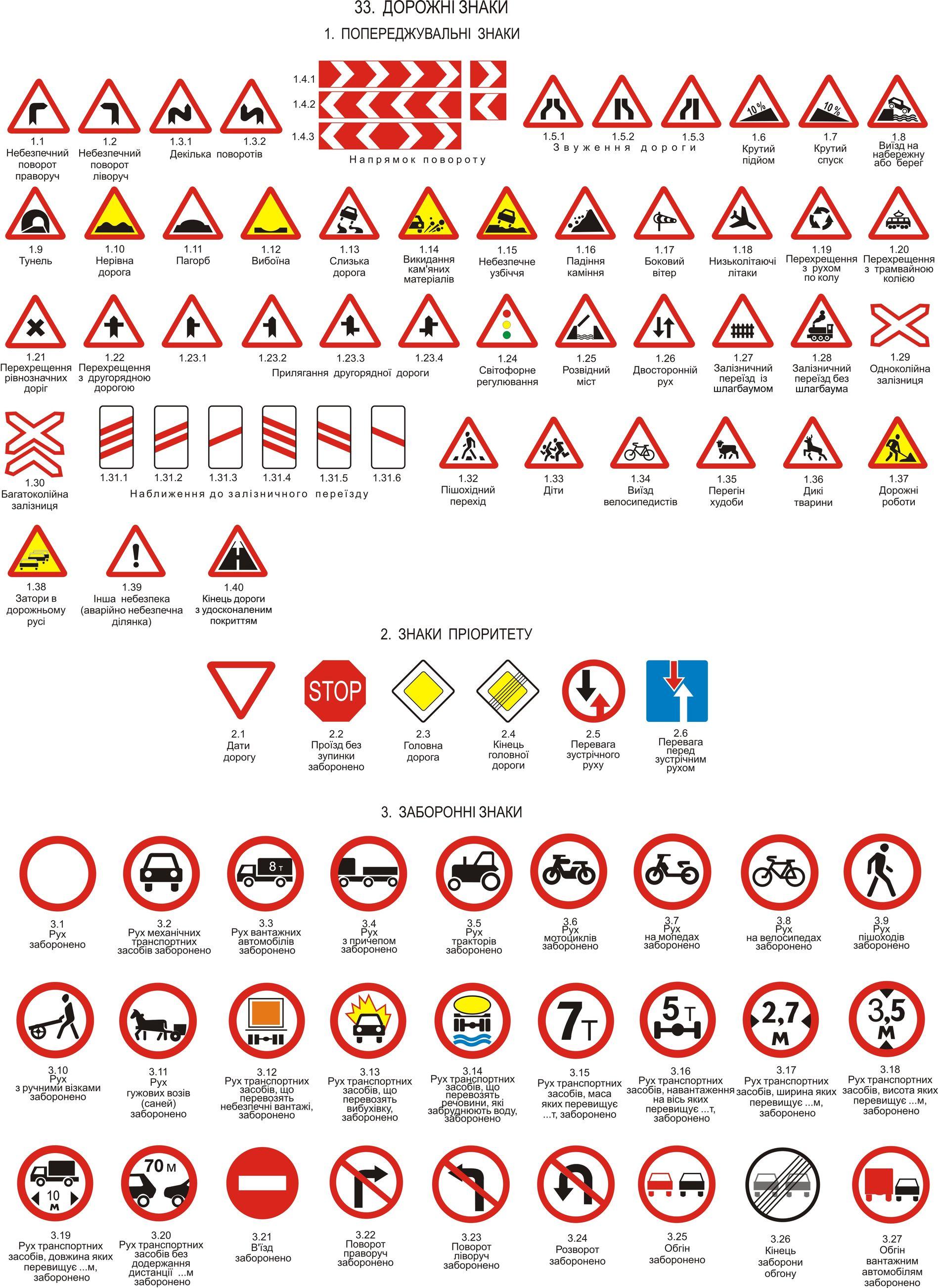 знаки запрещающие пдд в картинках