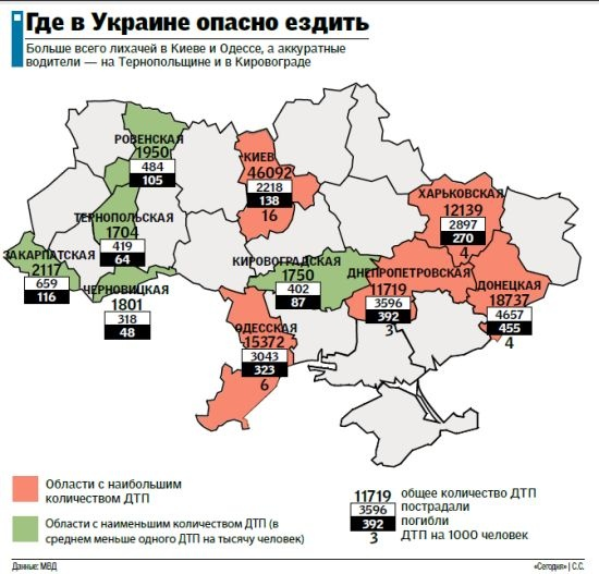Где в Украине произошло больше всего ДТП в 2013 году