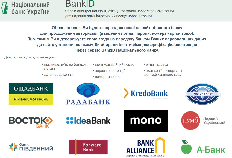 Вы имеете возможность выбрать банк, с которым сотрудничаете