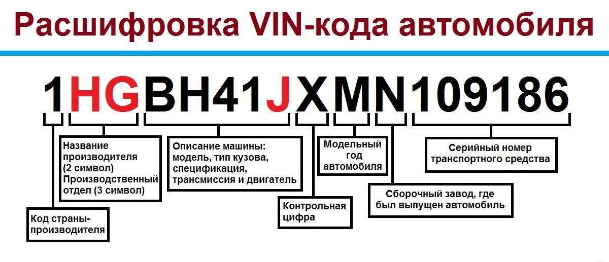 Что такое VIN код автомобиля и для чего он нужен