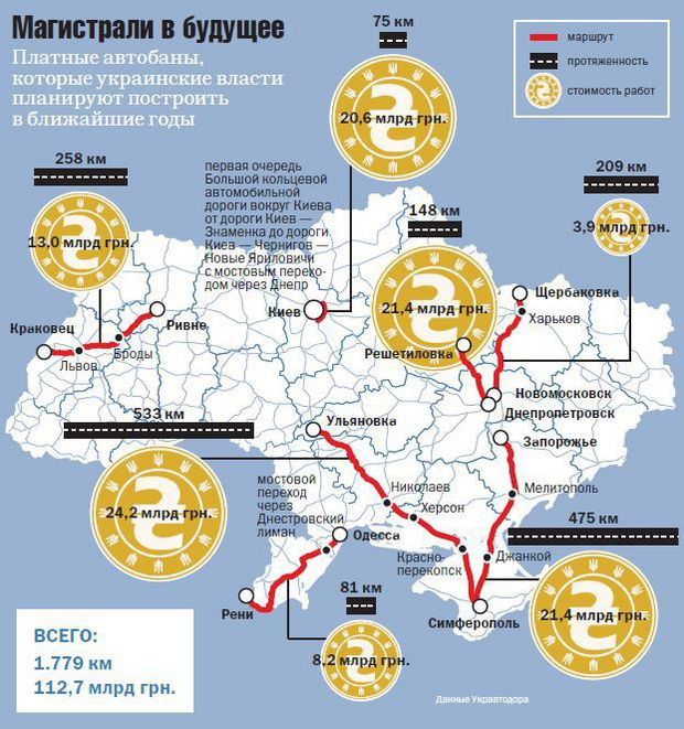 Где в Украине планируют построить платные трассы