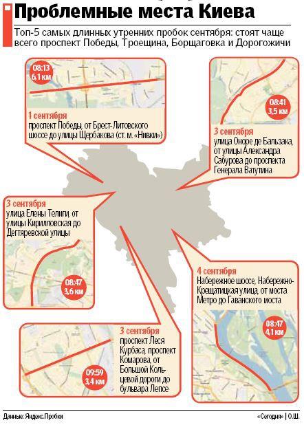 Самые большие пробки Киева