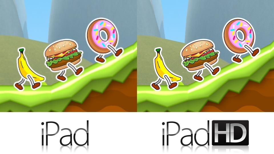 Сравнение экранов iPad