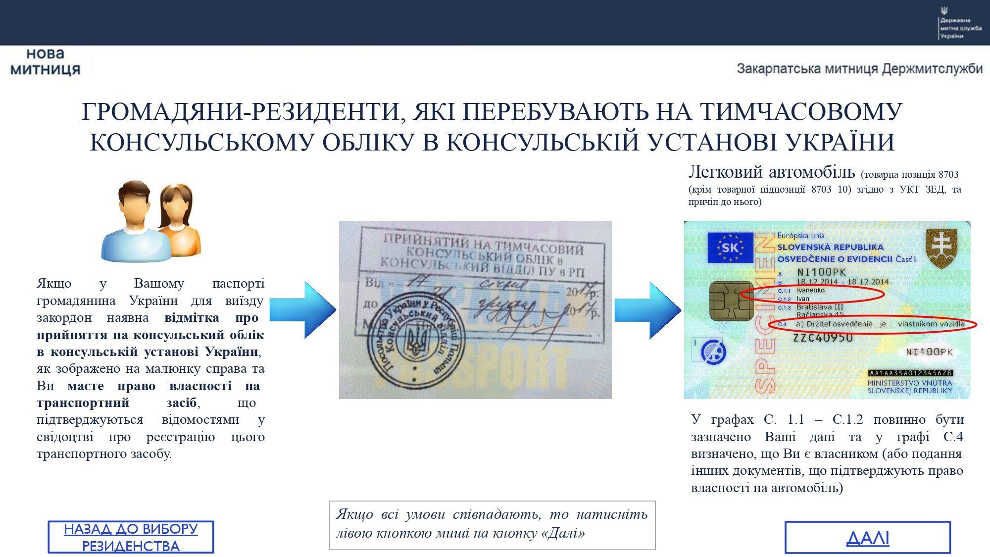 Условия ввоза авто для граждан-резидентов, которые числятся на учете в консульском учреждении в Украине