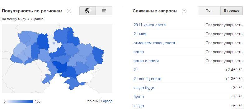 В 2011 году украинцы отменили конец света