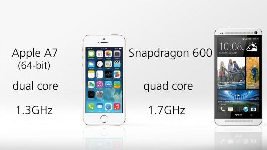 Кажется, что 2-ядерный 64-битный процессор должен обладать преимуществом перед HTC One. Однако на деле это не так.