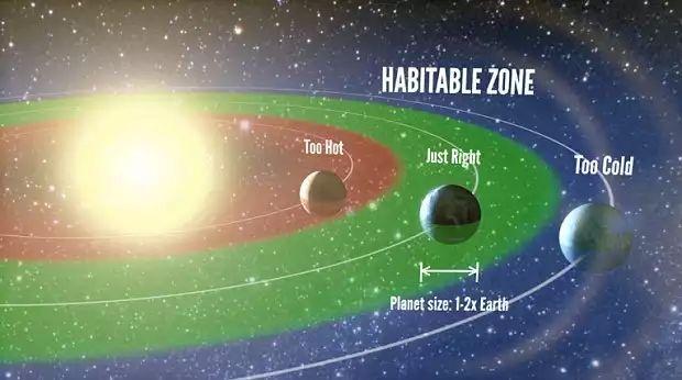 Kepler-186F находится в зоне обитания