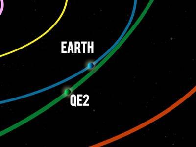 Орбита прохождения астероида
