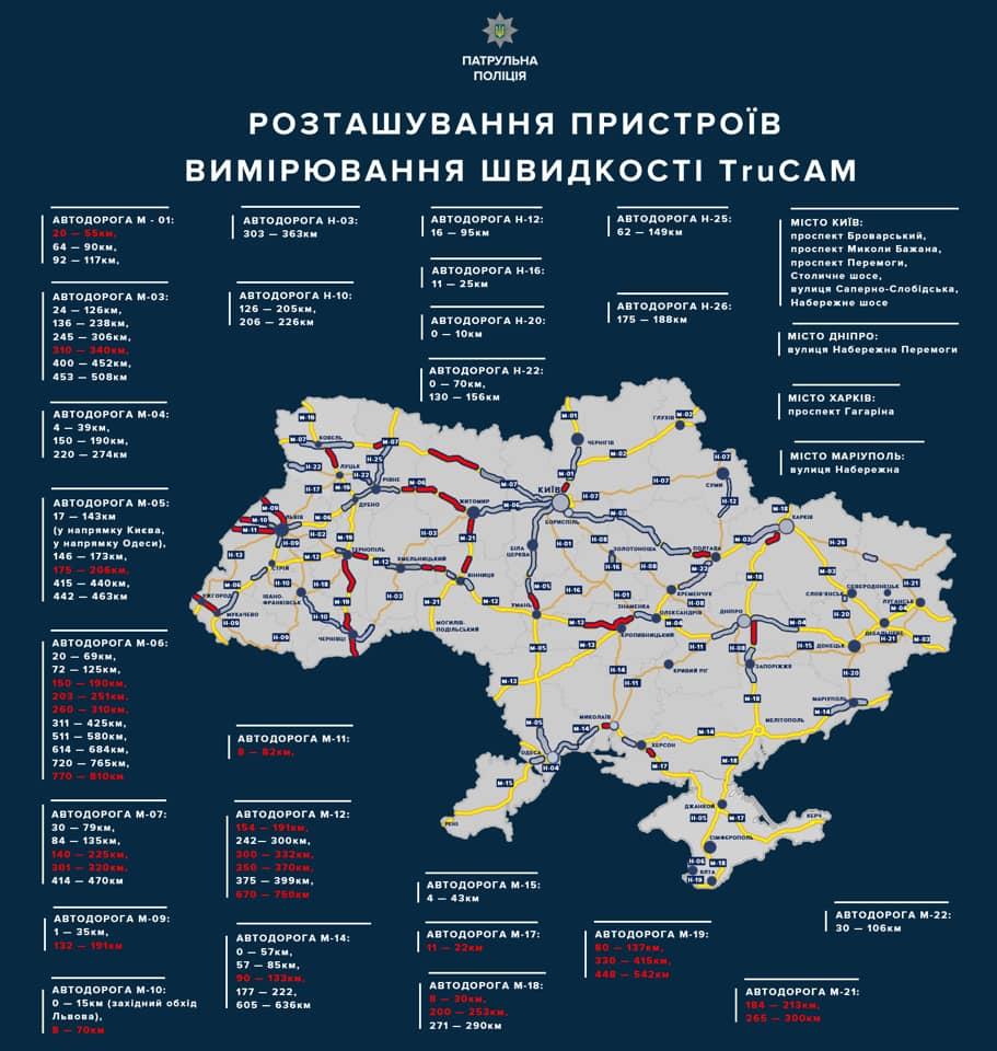 Радары будут использоваться на важных дорогах 17 областей