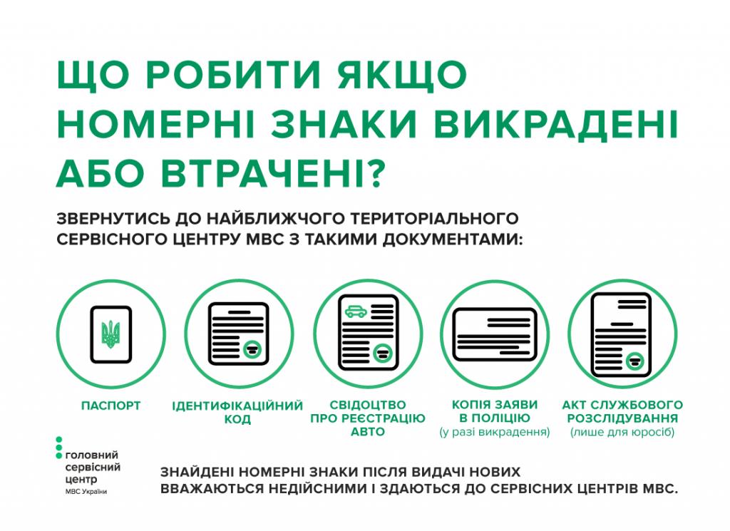 Штраф за езду без номеров в Украине 2020: Детали