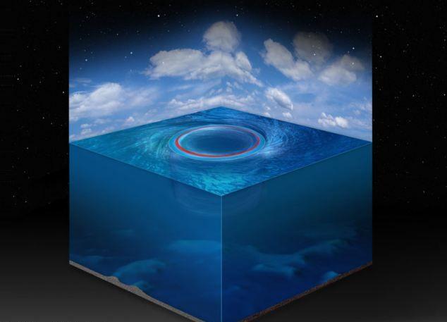 Образование черной дыры в океане