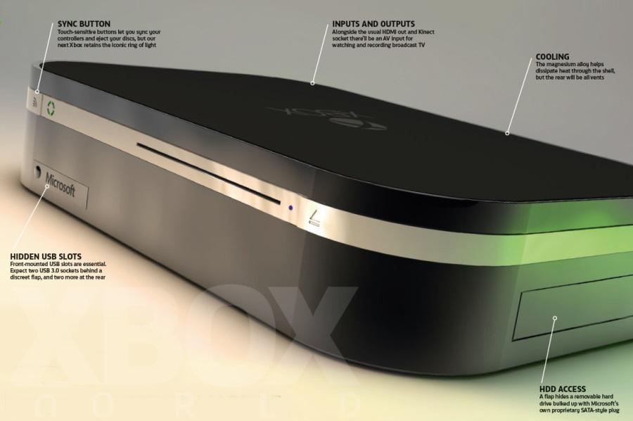 Xbox Durango - концепт