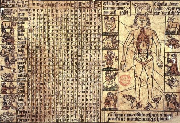 Древние астрологи могли предсказывать болезни и узнавать, как их лечить
