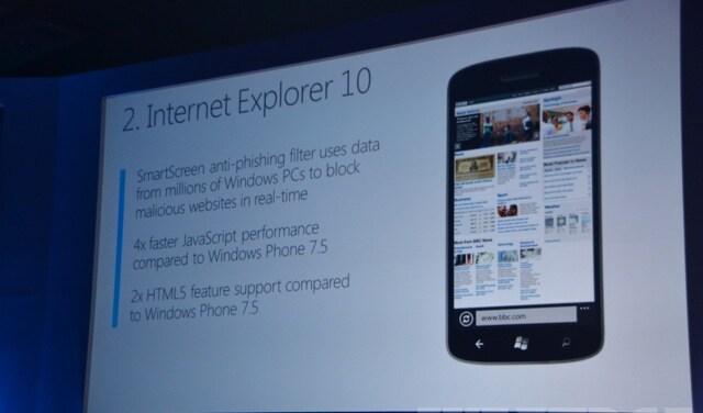 В Windows Phone 8 появится браузер на базе Internet Explorer 10