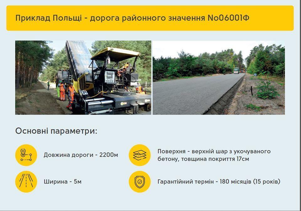 Основные параметры дороги