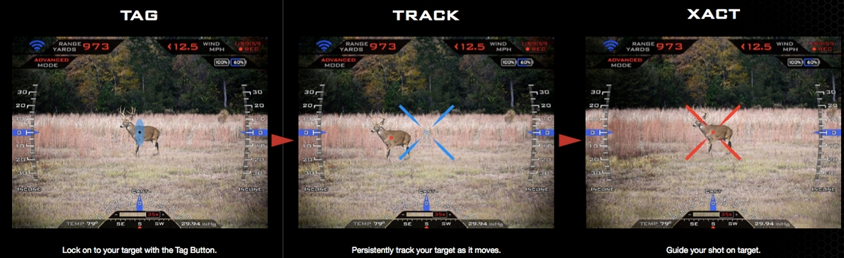 TrackingPoint