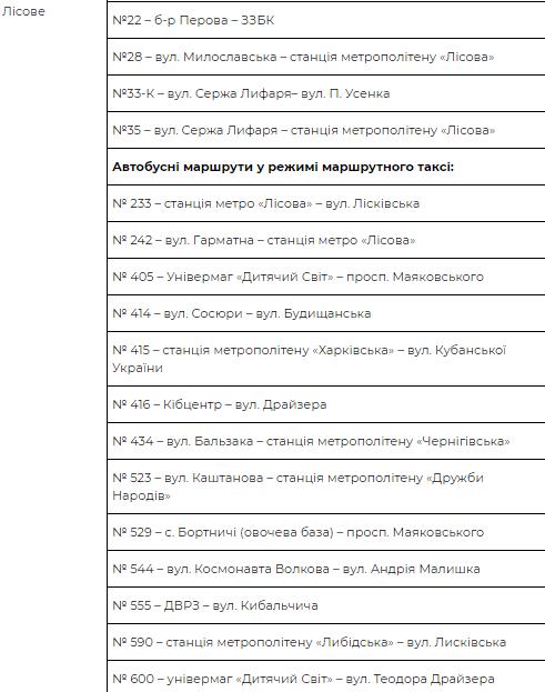 Поминальные дни в Киеве: Как будет работать общественный транспорт
