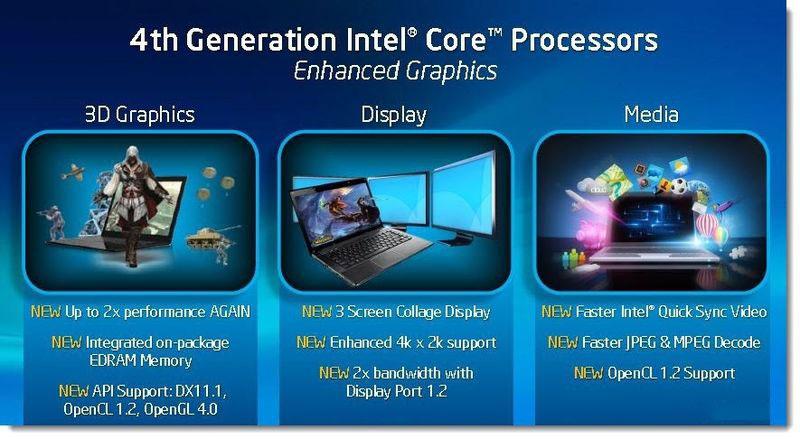 Что нового в 4-м поколении процессоров Intel Core?