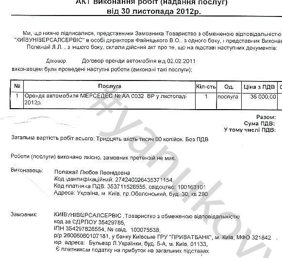 Мерседес c номерами АА 0032 ВР арендовали за 36 тысяч гривен