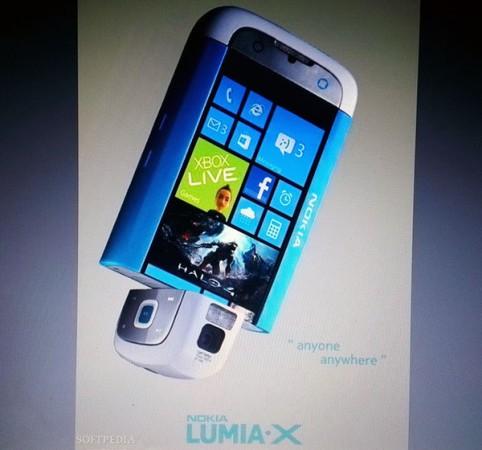Lumia X