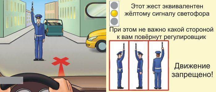 Будет ли штраф: Регулировщик на дороге