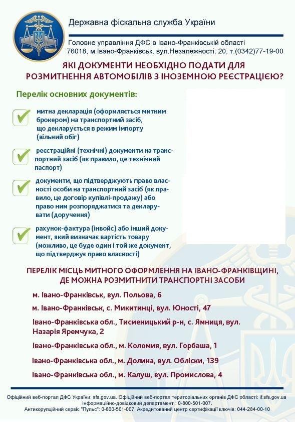 Список необходимых для растаможки документов
