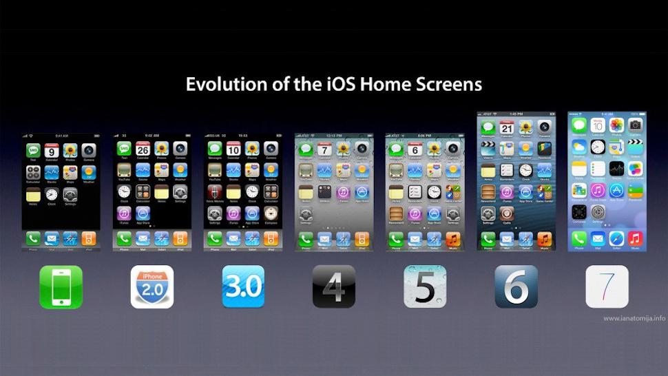 Все версии iOS