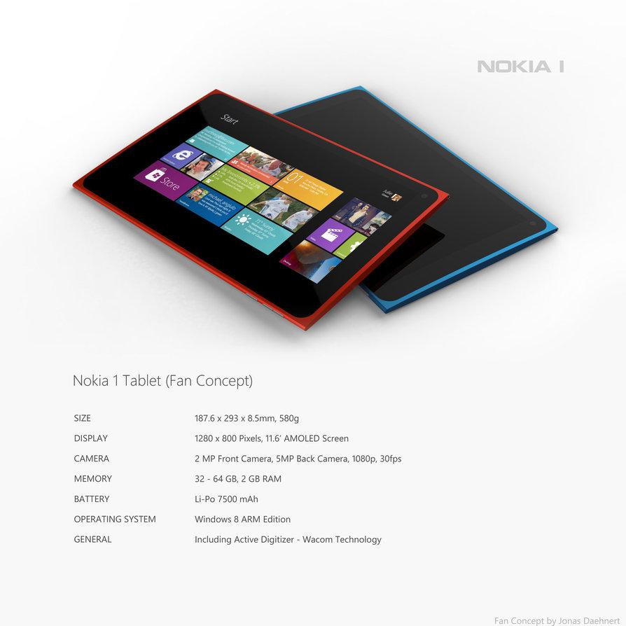 Фото концепта планшета Nokia