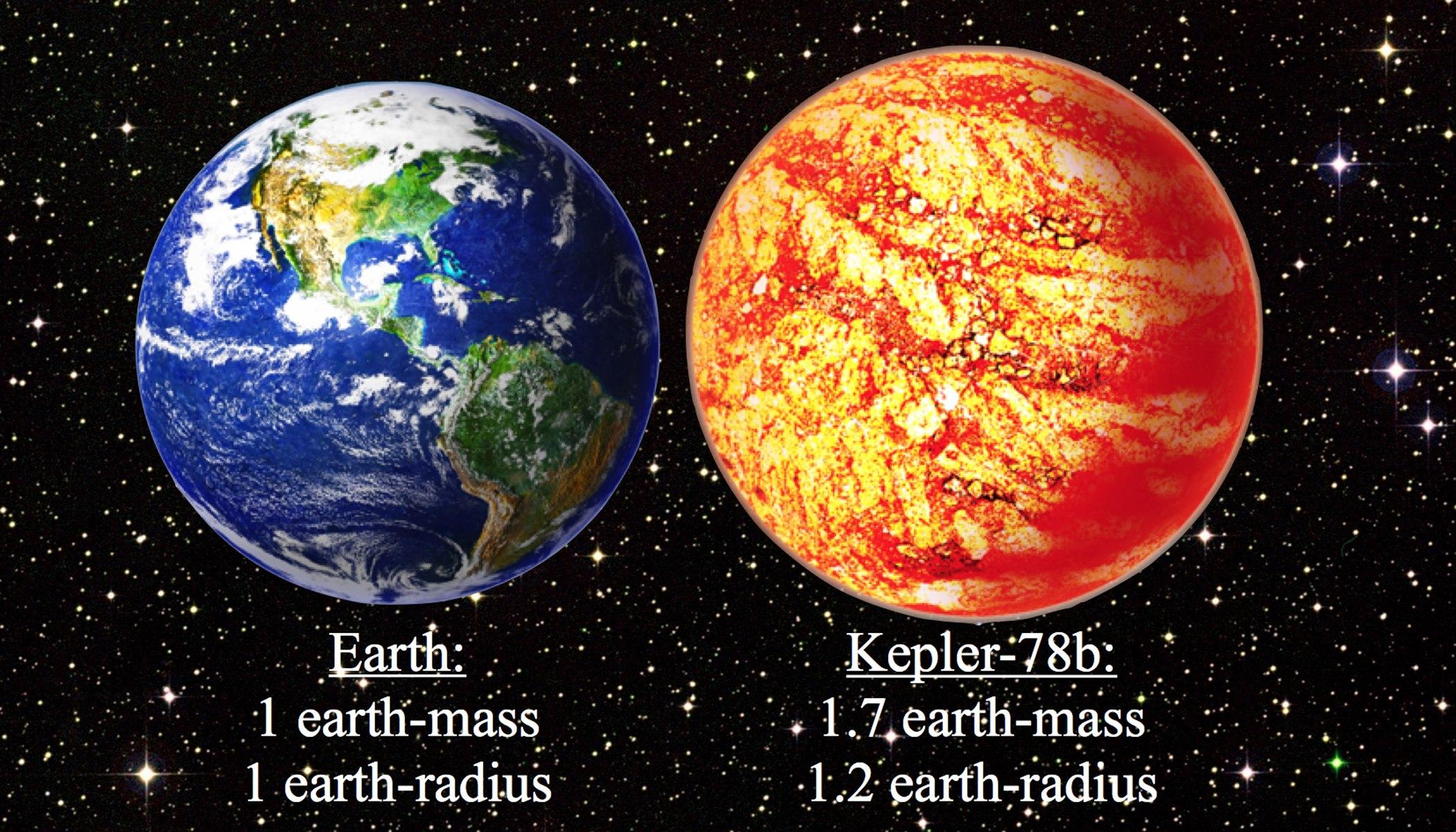 Сравнение Земли и «адской» планеты