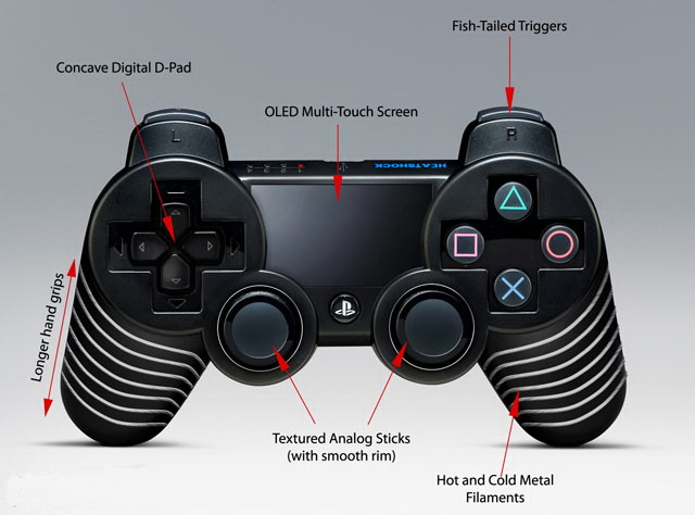 Концепт контроллера PlayStation 4 - Dual Shock 4