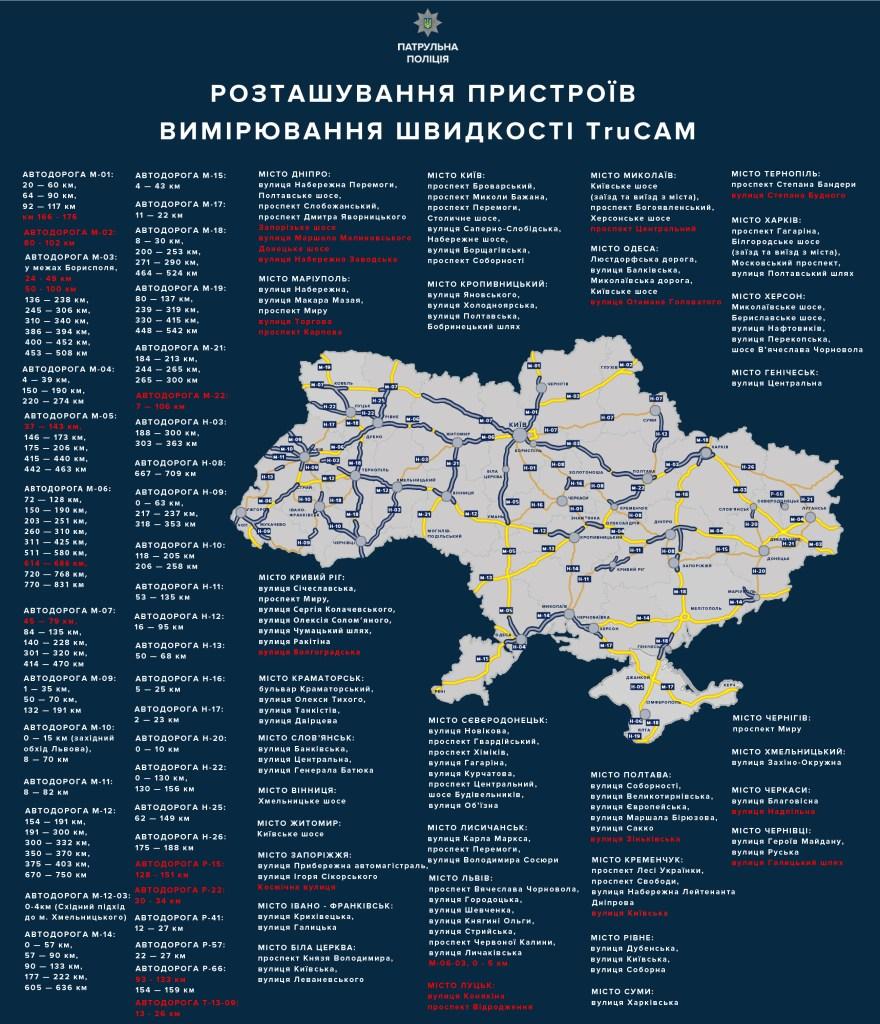 На трассах Украины стало больше радаров по фиксации скорости: Полиция