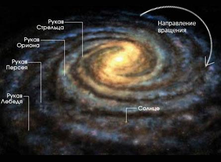 Наше местоположение в Галактике пересмотрят