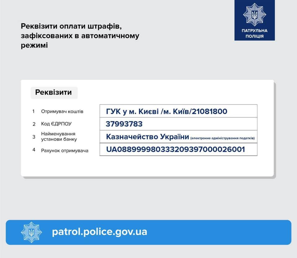 Как оплатить штраф за превышение скорости в Украине