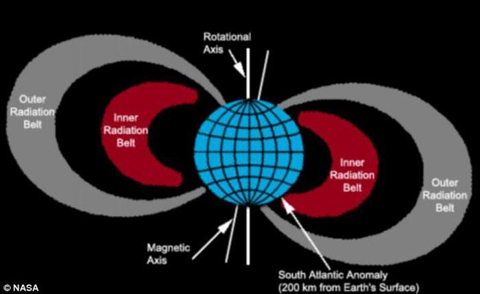 Магнитная аномалия влияет на спутники