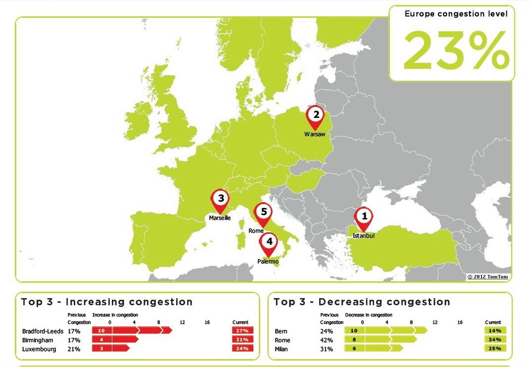 Загруженность европейских городов