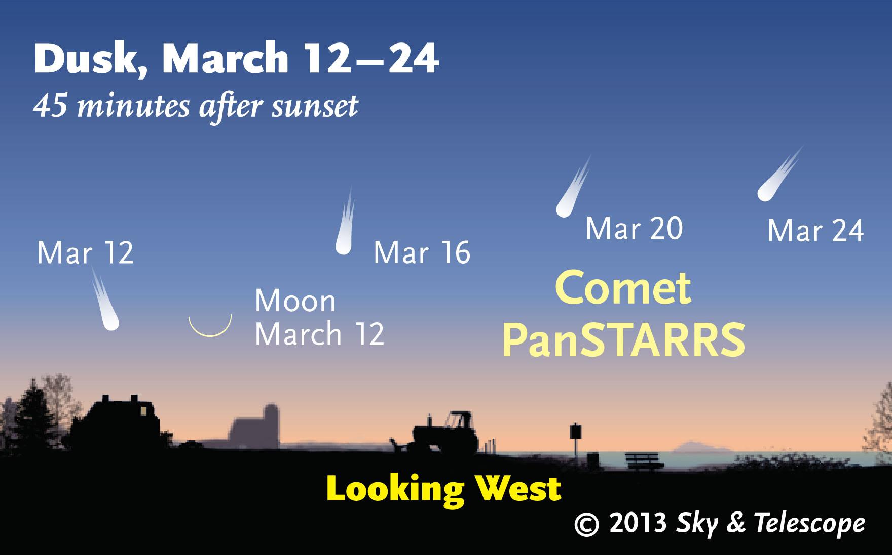 Календарь пролета кометы
