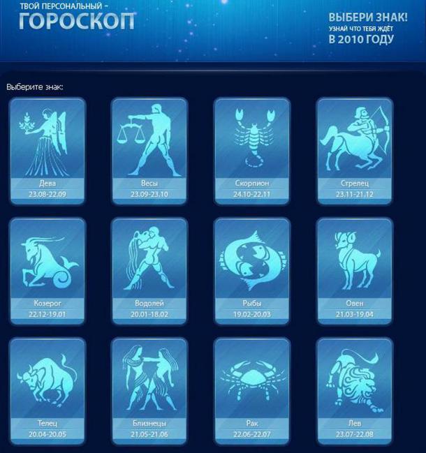 бесплатный гороскоп сексуальной совместимости