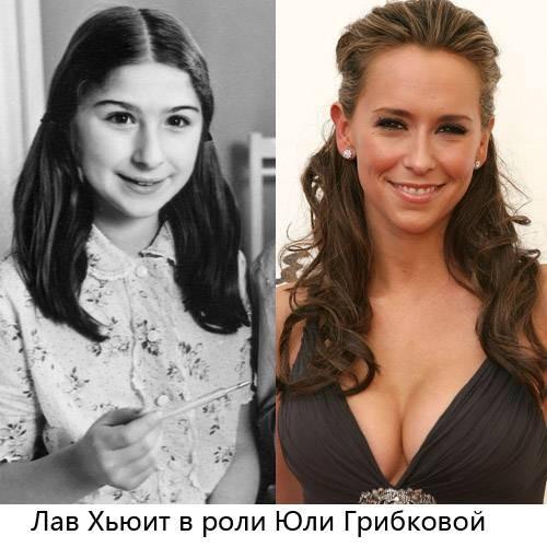 Фильм Гостья из будущего (1984) - актеры и роли ...