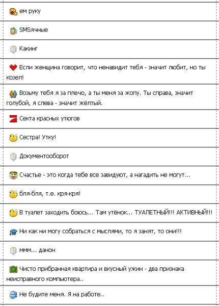 графики статусы