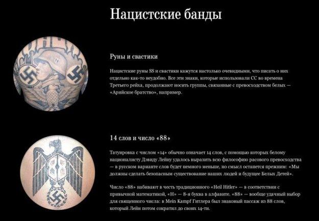 Расшифровка тюремных тату в США