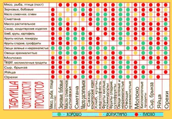 диетолог приколы