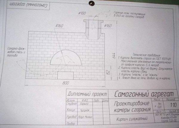 Дизайн темы для диплома