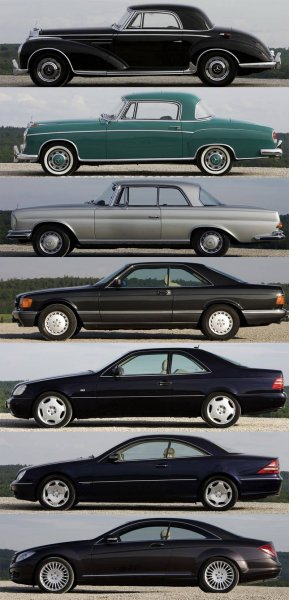 История развития Mercedes Coupe