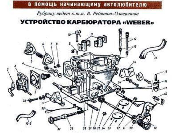 Устройство карбюратора для