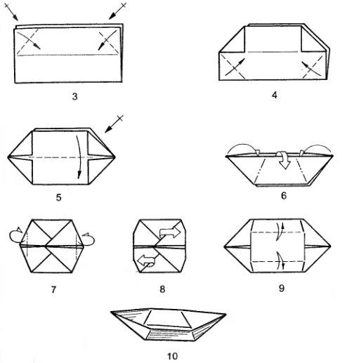 как складывать лодку из бумаги
