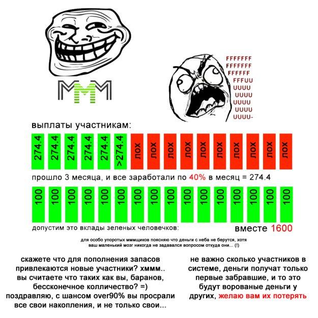 Приколы денег, бесплатные фото, обои ...: pictures11.ru/prikoly-deneg.html